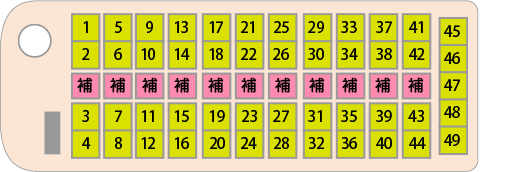 ノーマルシート 60人乗り例(正座席49、補助席11)