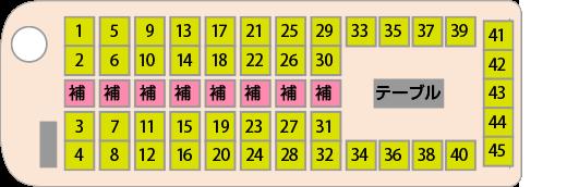 サロンタイプ例(正座席45、補助席8)